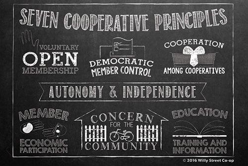 Co-op 7 Principles